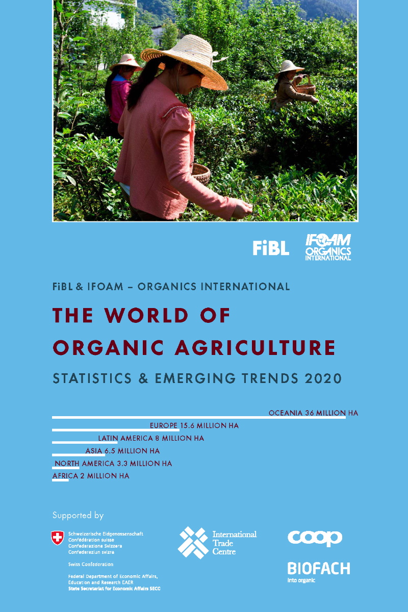 The-world-of-organic-agriculture-hipoalergiczni