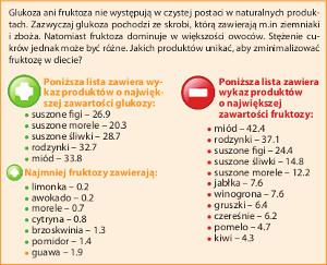 hipoalergiczni_cukry_ramka_mastej