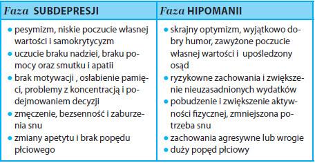hipoalergiczni_cyklotomia_tabela