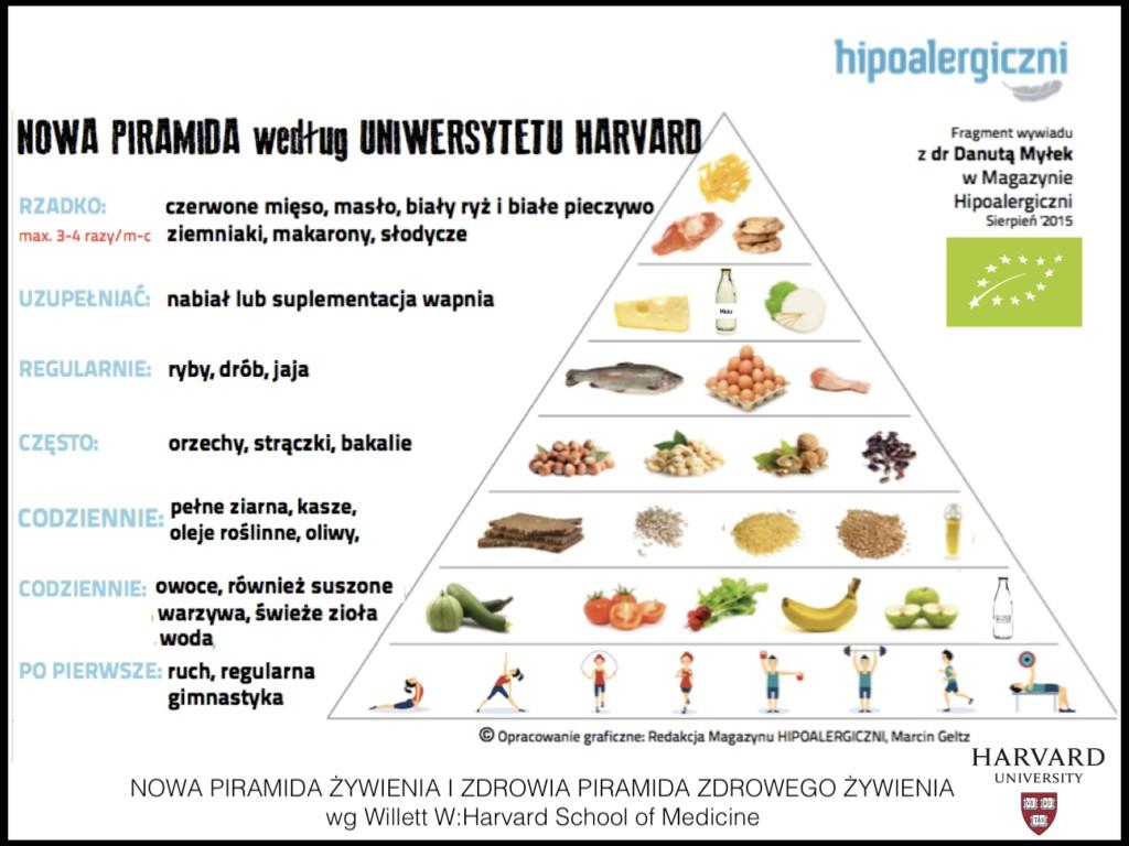 Hipoalergiczni_zaneta Geltz.036