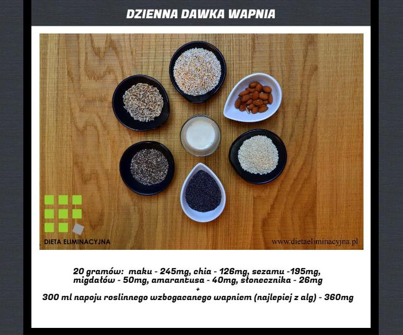 hipoalergiczni-dieta-bez-mleczna-wapń