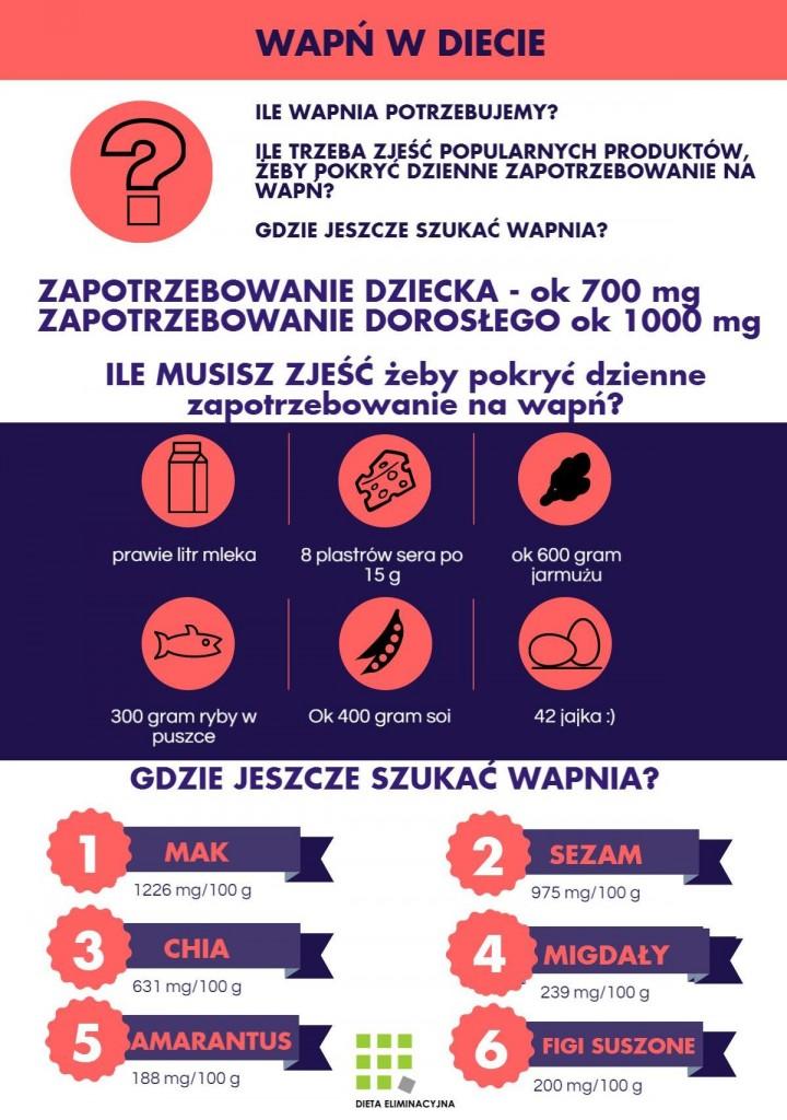 hipoalergiczni-wapn-instytut-mikroekologi