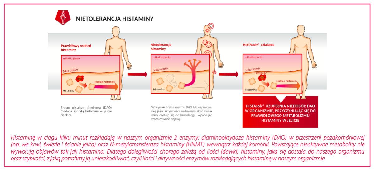 hipoalergiczni-nietolerancja-histaminy-histasolve-.jpg 2017-06-18 o 17.26.44