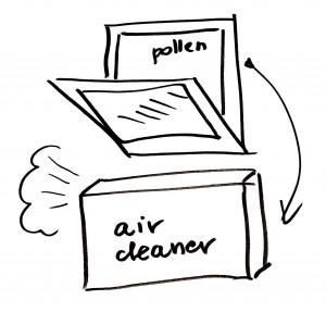 Powietrze wolne od pyłków i pleśni