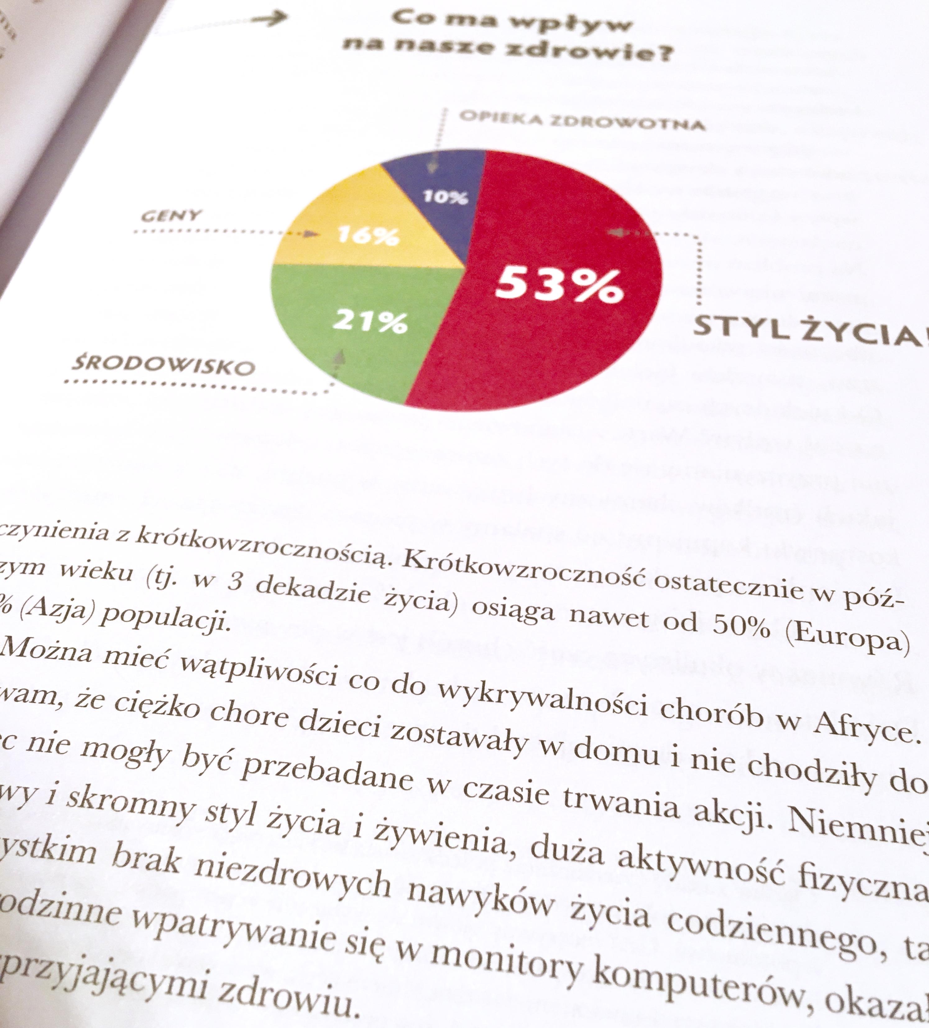 hipoalergiczni-wywiad-doktor-agata-plech-przejrzyj-na-oczy-ksiazka-7