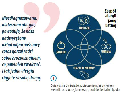 hipoalergiczni-diagnostyka-molekularna-2-Anna-Strumnik-Filipek