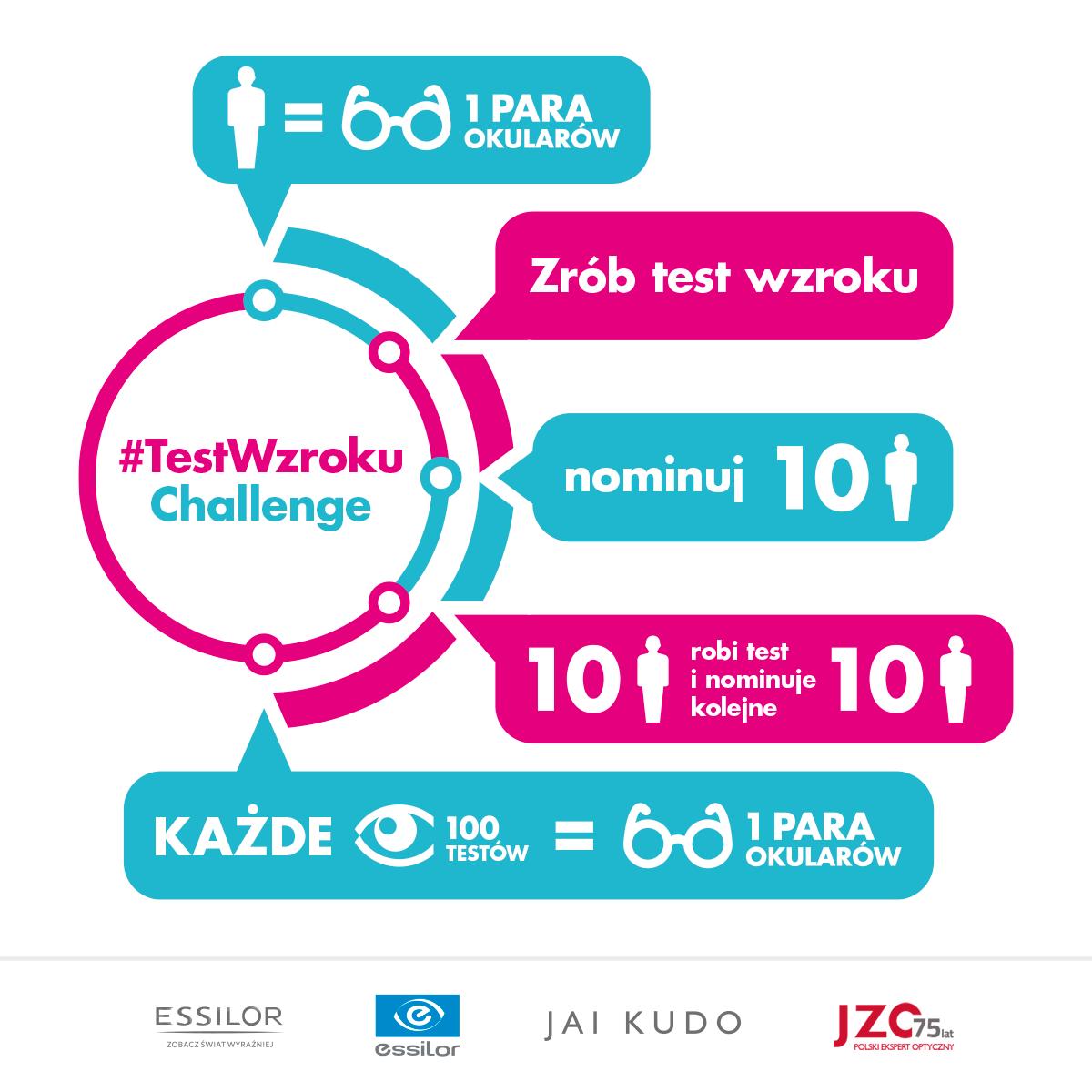 Grafika_wyzwanie_infografika