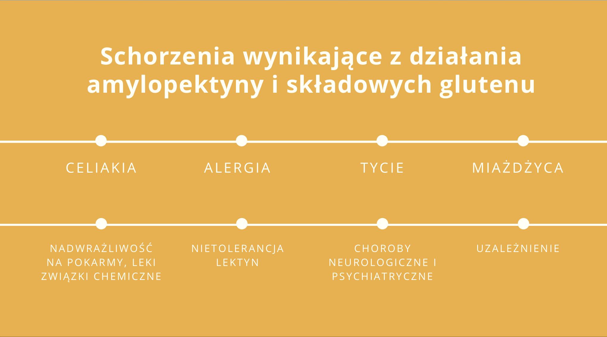 hipoalergiczni-dr-danuta-mylek-pszenica-14