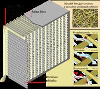 hipoalergiczni-dr-miroslaw-mastej-rama-filtra-1